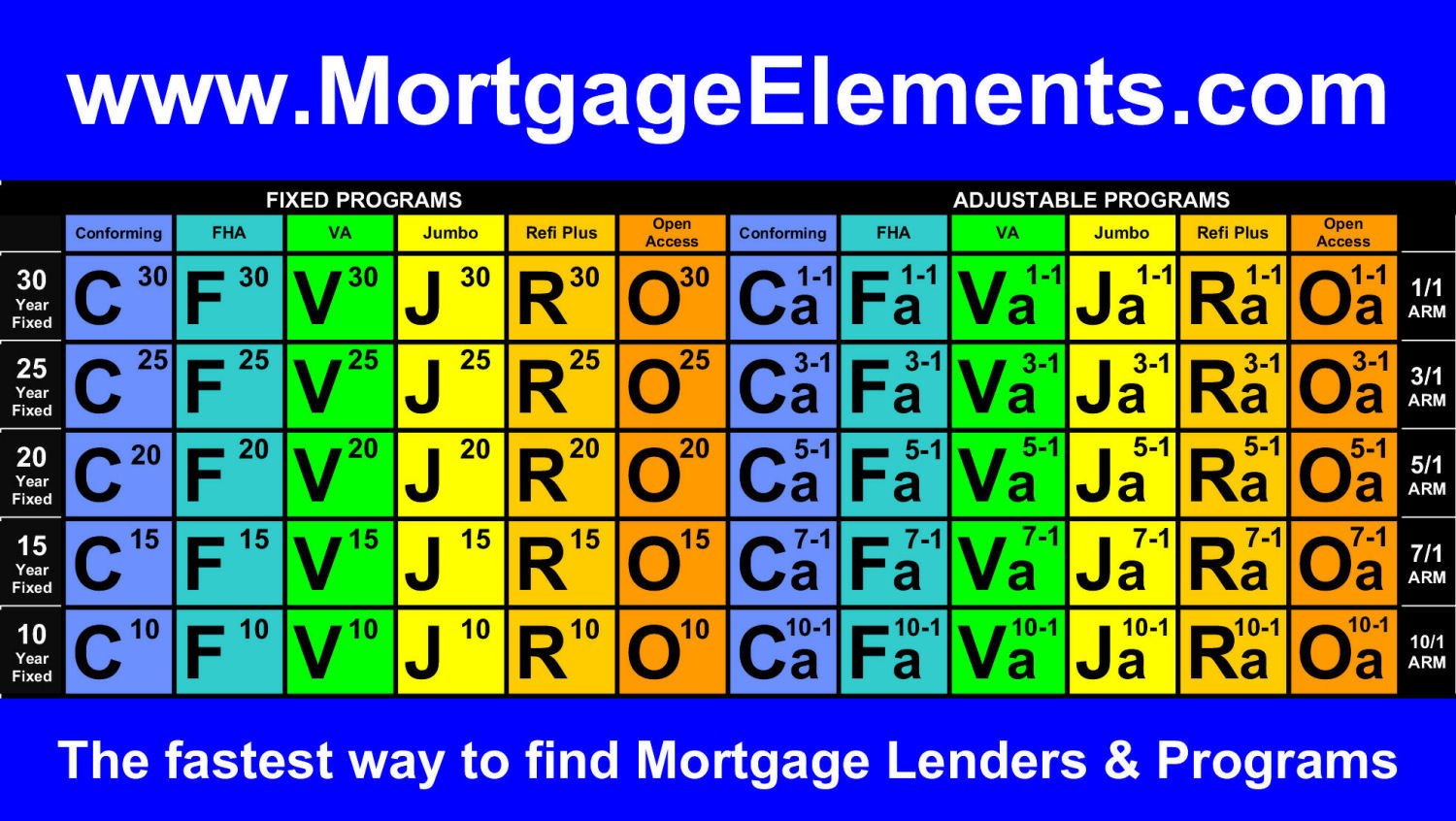 Discover over 300 Wholesale Correspondent and Warehouse Mortgage Lenders at MortgageElements.com