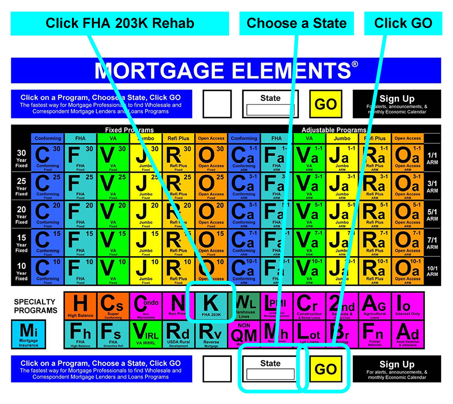 203K-FHA-Rehab-Wholesale-Correspondent-Mortgage-Lenders-Loans-List
