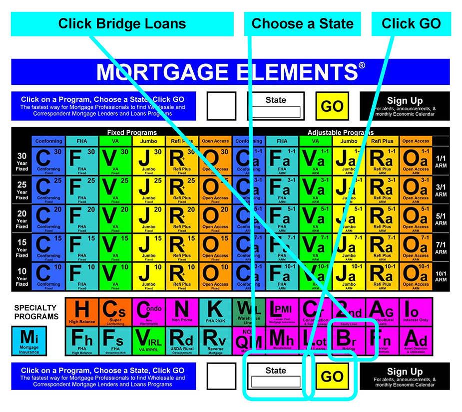 Bridge-Loan-Wholesale-Correspondent-Mortgage-Lenders-Loans-List