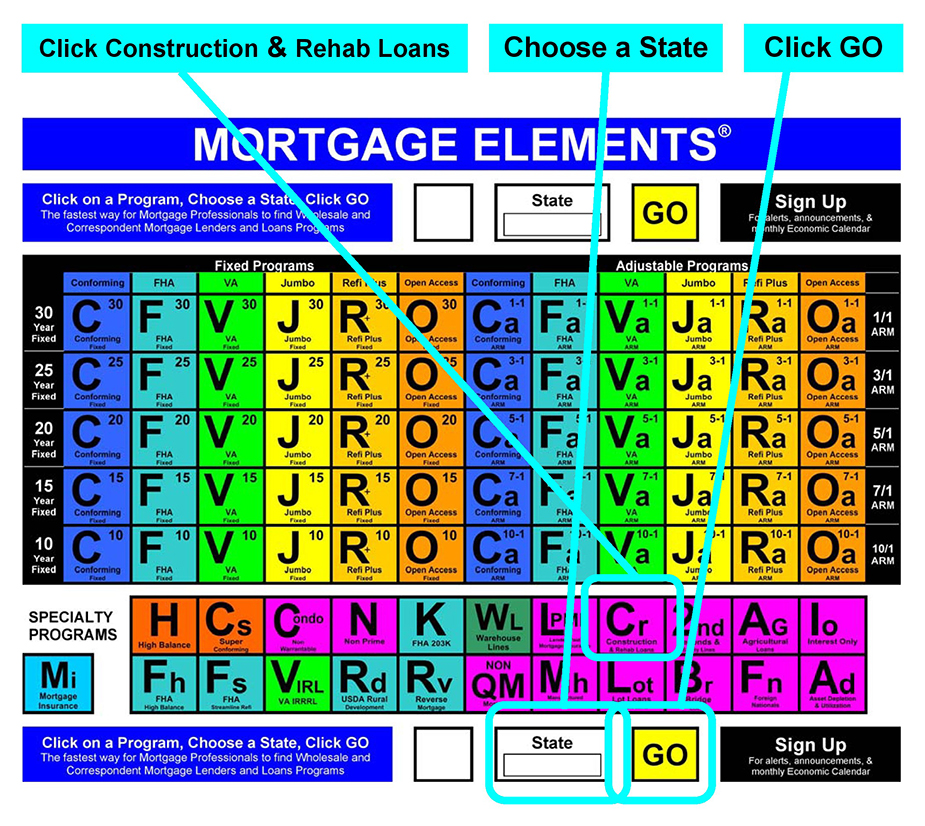 Construction-Loan -Wholesale-Correspondent-Mortgage-Lenders-Loans-List