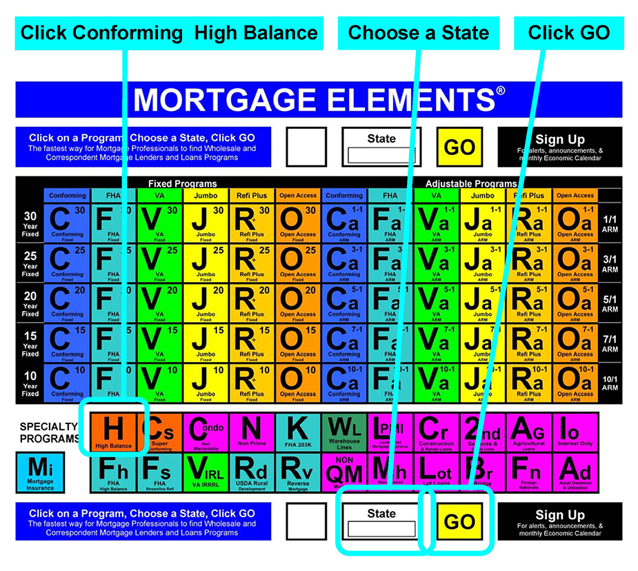 High-Balance-Wholesale-Correspondent-Mortgage-Lenders-Loans-List