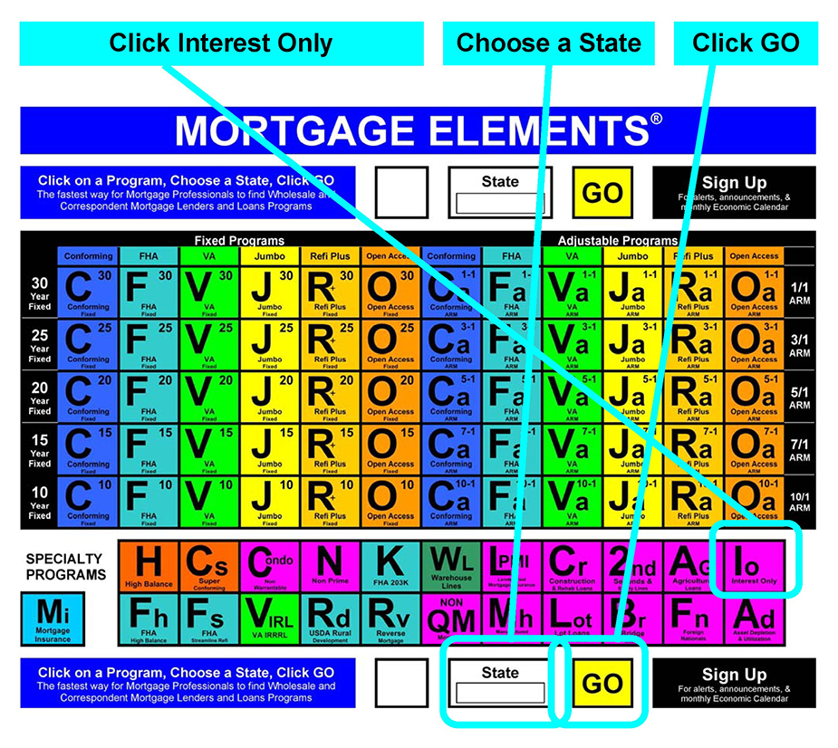 Interest-Only-Wholesale-Correspondent-Mortgage-Lenders-Loans-List