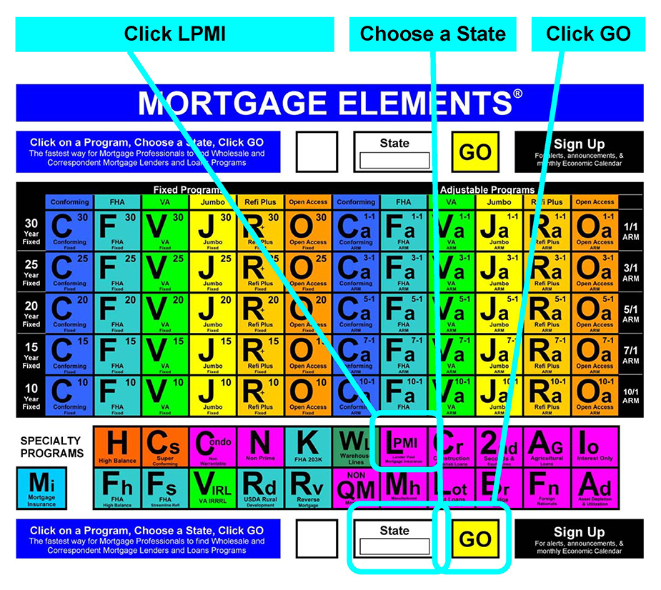 LPMI-Wholesale-Correspondent-Mortgage-Lenders-Loans-List