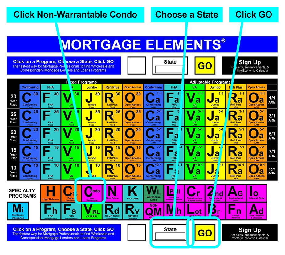 Non-Warrantable-Condo-Wholesale-Correspondent-Mortgage-Lenders-Loans-List