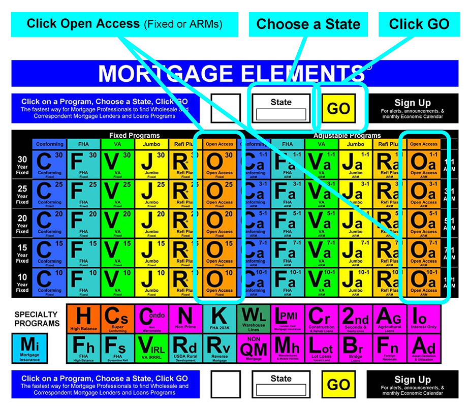Open-Access-HARP-Wholesale-Correspondent-Mortgage-Lenders-Loans-List