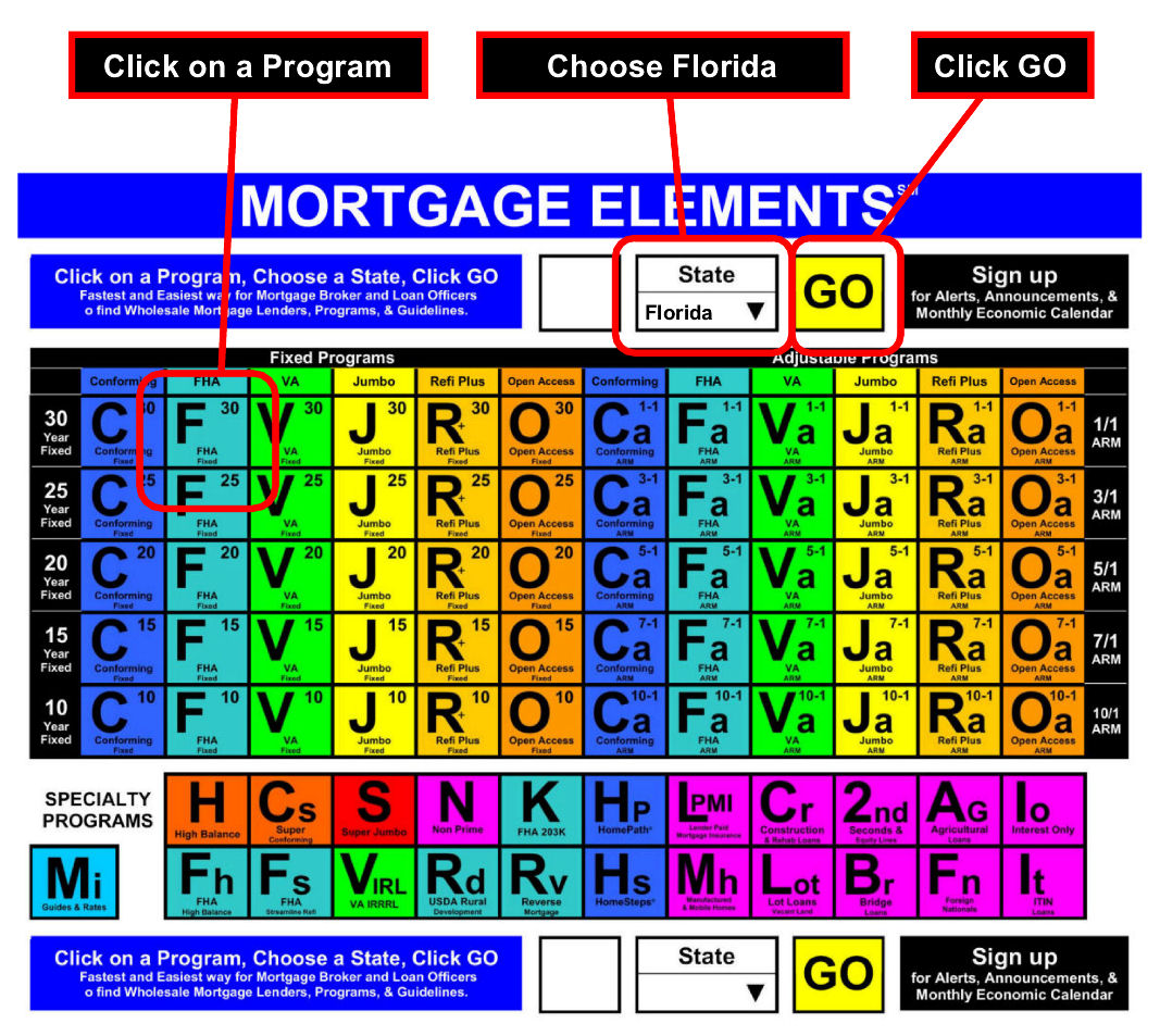Wholesale Lenders Florida