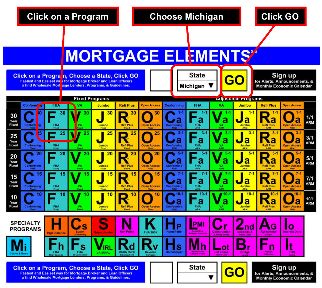 Wholesale Lenders Michigan