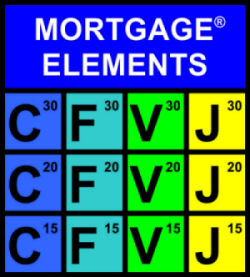 Discover the Mortgage Periodic Table at Mortgage Elements