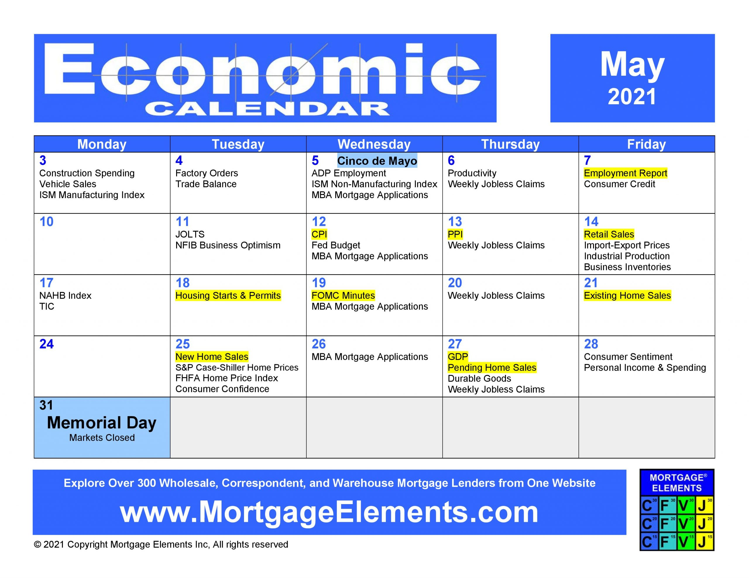 Mortgage Economic Calendar May 2021 from Mortgage Elements