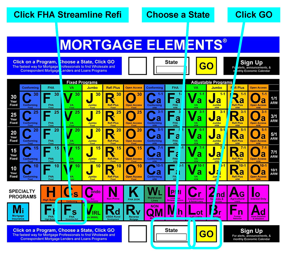 FHA-Streamline-Refinance-Wholesale-Correspondent-Mortgage-Lenders-Loans-List