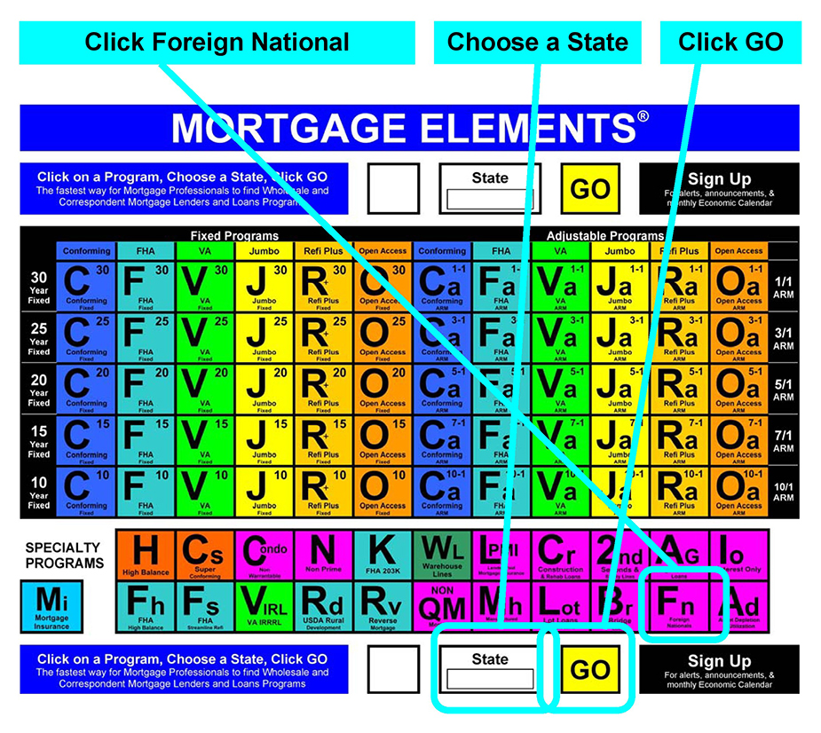 Foreign-National-Wholesale-Correspondent-Mortgage-Lenders-Loans-List