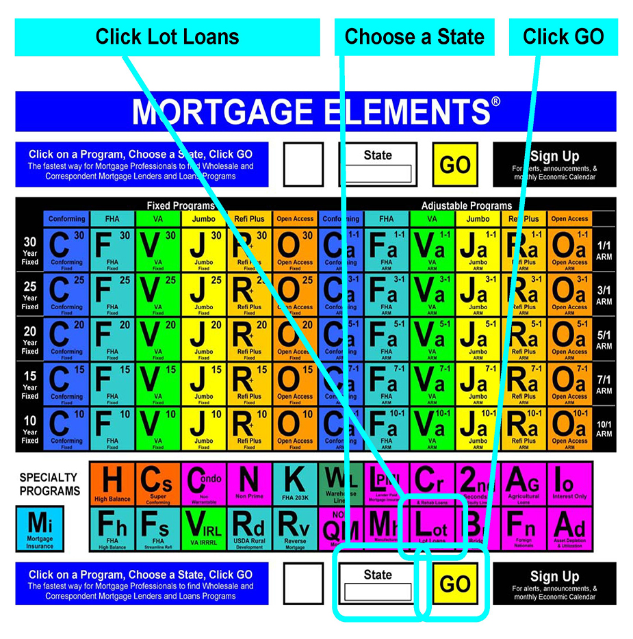 Lot-Vacant-Land-Wholesale-Correspondent-Mortgage-Lenders-Loans-List