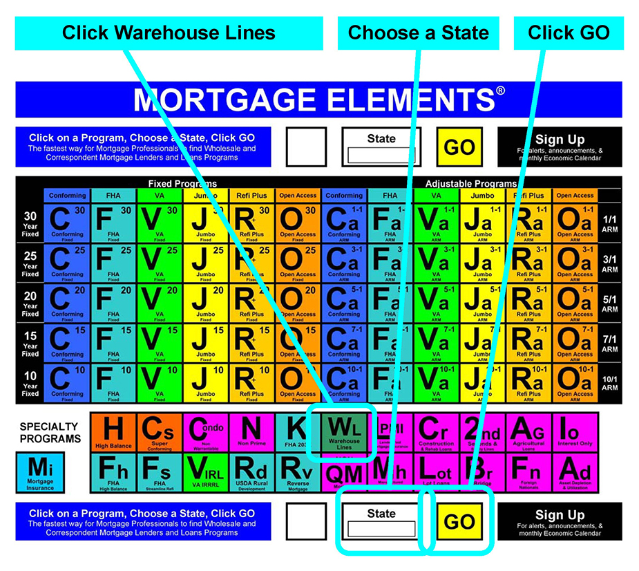 Mortgage-Warehouse-Lines-of-Credit-Wholesale-Correspondent-Lenders-Loans-List