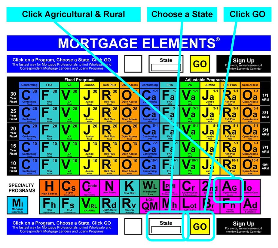 Rural-Agricultural-Wholesale-Correspondent-Mortgage-Lenders-Loans-List