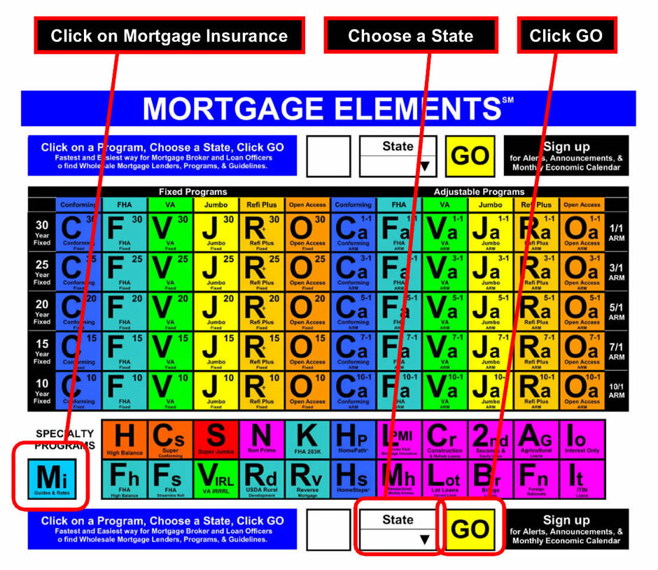 Mortgage Insurance Rates Guidelines