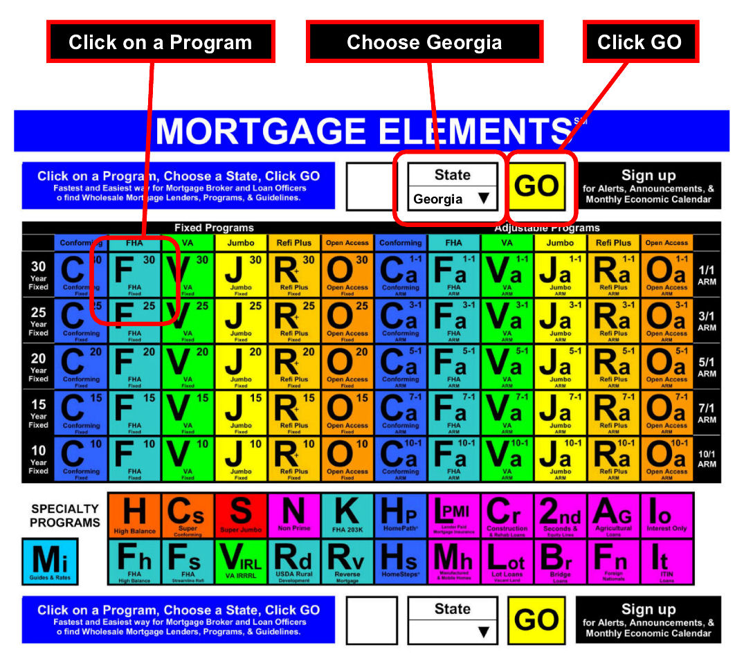 Atlanta Mortgage Lenders