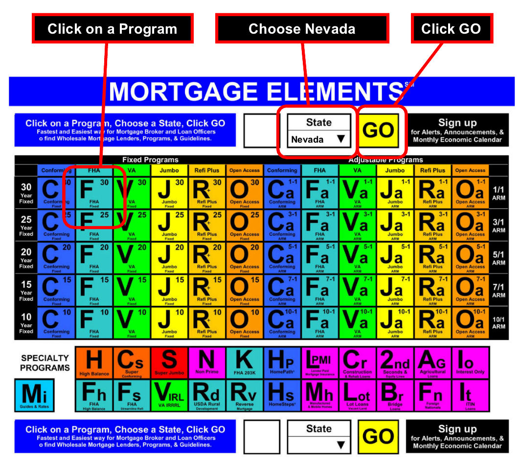Wholesale Lenders Nevada