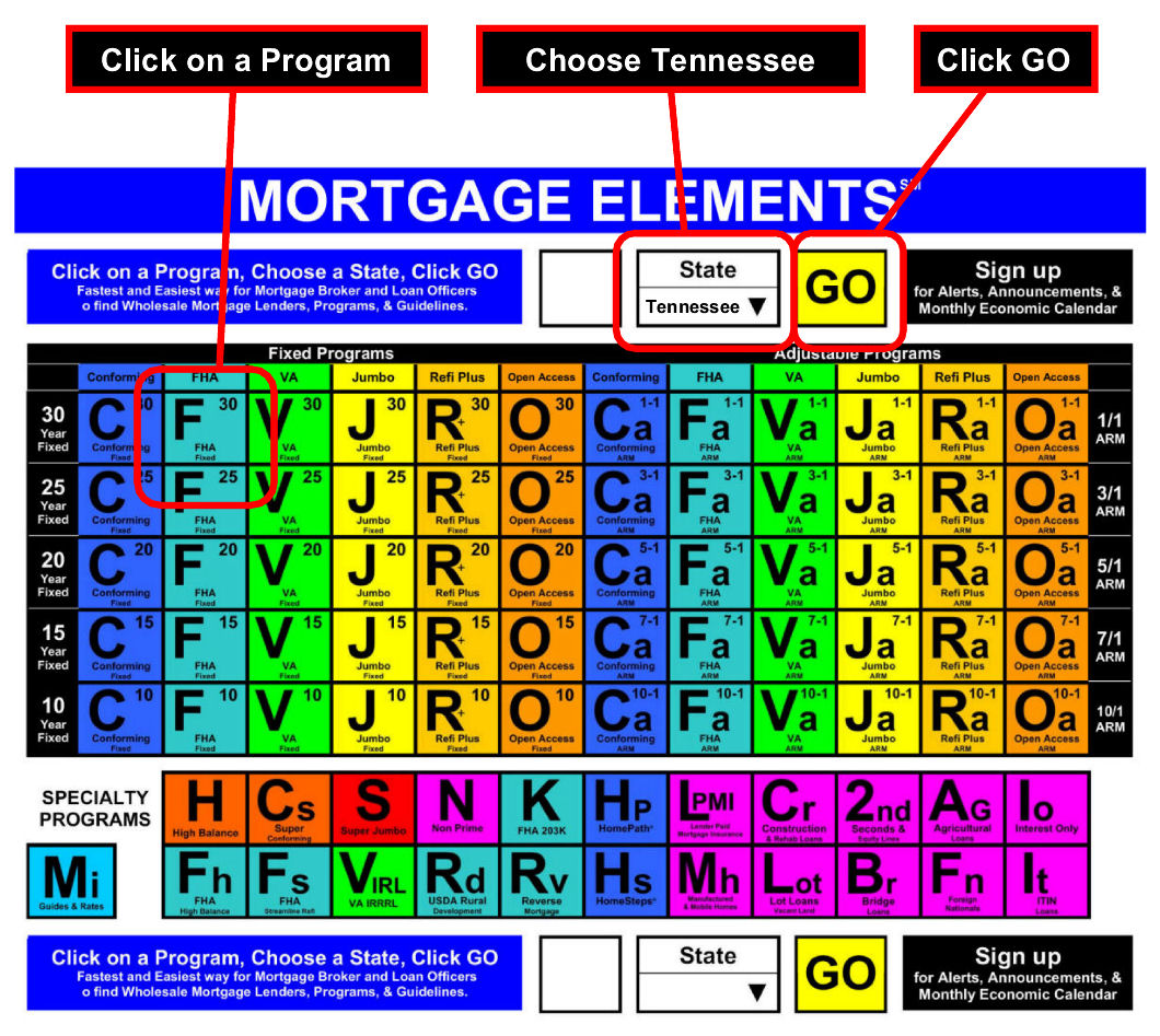 Wholesale Lenders Tennessee